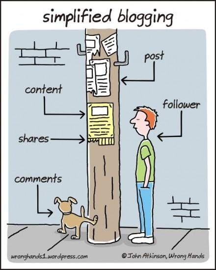 simplified_blogging