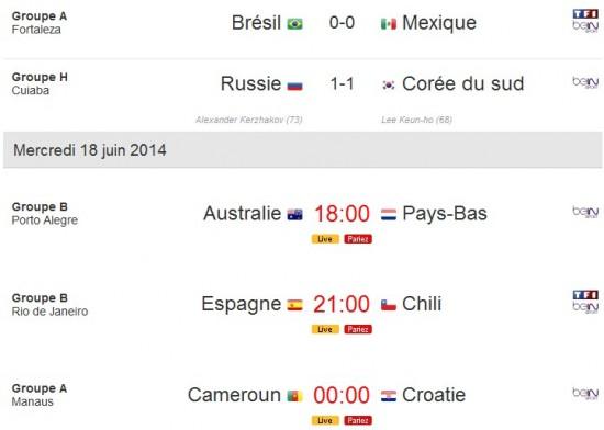 Un petit site pour suivre la Coupe du Monde au Brésil