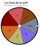roue_soif